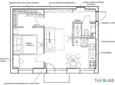 Дизайн - это уют и эргономичность пространства вашего дома.